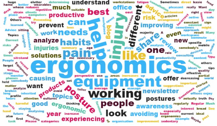 Ergonomics: Topics of Interest